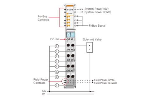 ST-2318 - Beijer Electronics on